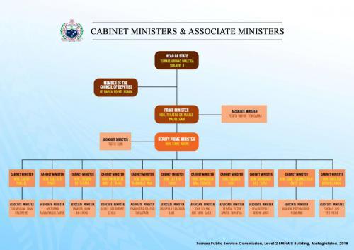 Brochure Cabinet Assoc Final-3000